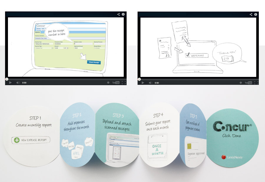 photo of a die-cut circular leaflet and screenshots of an animation